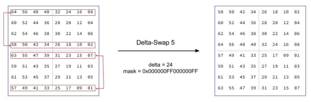 DeltaSwap5